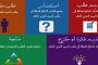 البوابة الالكترونية لخدمة المواطن // تقديم طلب- استفسار – تقديم فكرة او مقترح