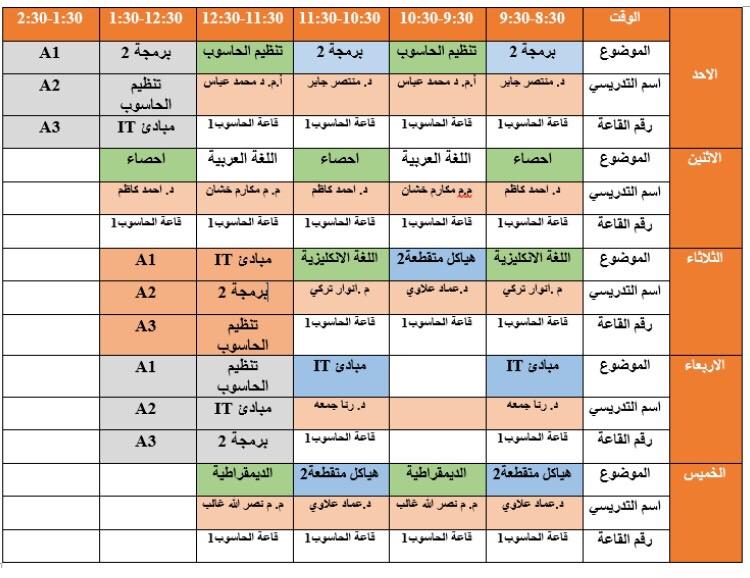 جدول المحاضرات الاسبوعي  / الفصل الثاني / للأقسام العلمية كافية