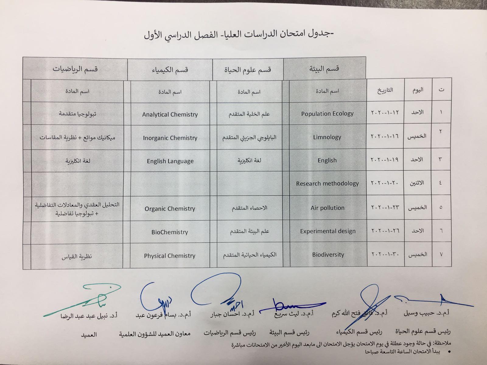 جدول الامتحانات النهائية للفصل الدراسي الاول للدراسات العليا في كلية العلوم