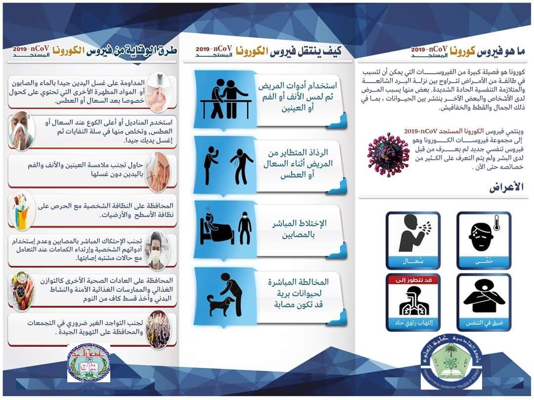 العلوم تطلق حملة للتوعية حول فايروس كورونا