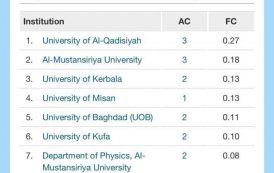 جامعة القادسية تتصدر الجامعات العراقية في مؤشر ال Nature index