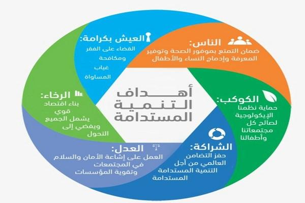 كلية التقانات الاحيائية تنظم ندوة علمية عن التنمية المستدامة